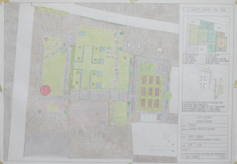 Plate 4 - Concept diagram plan