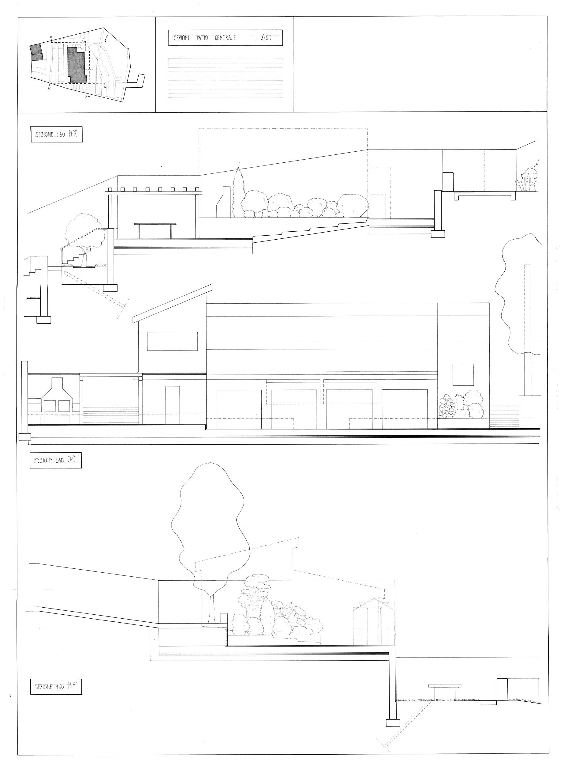 Cross-sections 2
